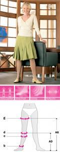 Чулки  Mediven Comfort с силиконовым фиксатором I компрессия и закрытым носком